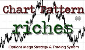 chart pattern strategy